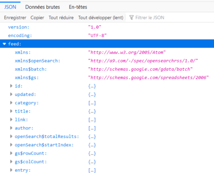 Exemple de sortie JSON sur une adresse de publication de document Google Sheets.